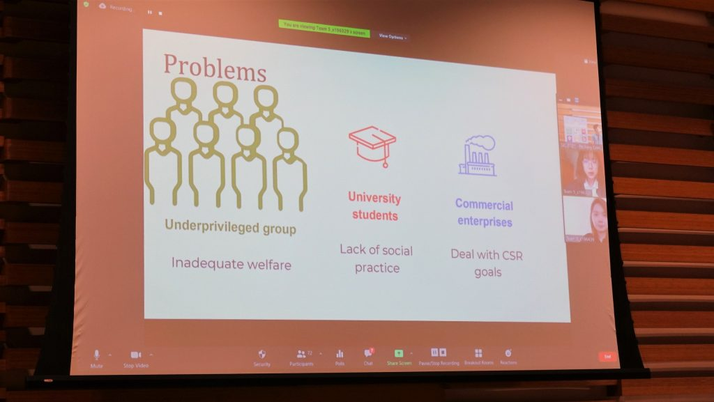 Participants pitched online
